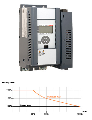 plus-frequency-inverter.jpg